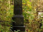 София - Централни гробища